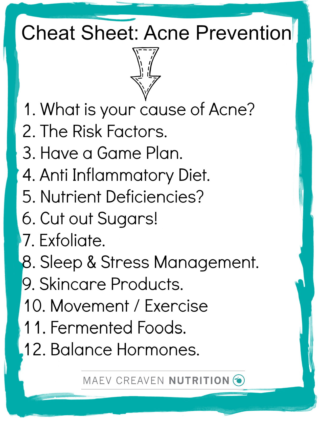 Cheat Sheet for Acne
